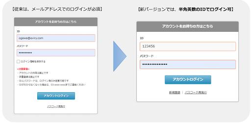 会員IDによるログイン