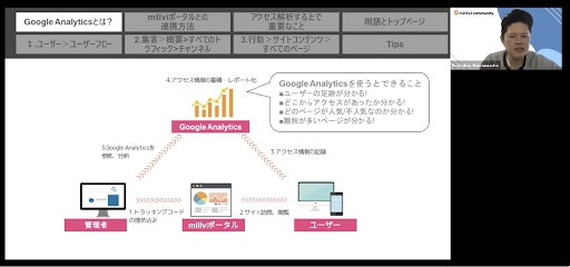 millvi ポータル x Google Analytics」の活用方法
